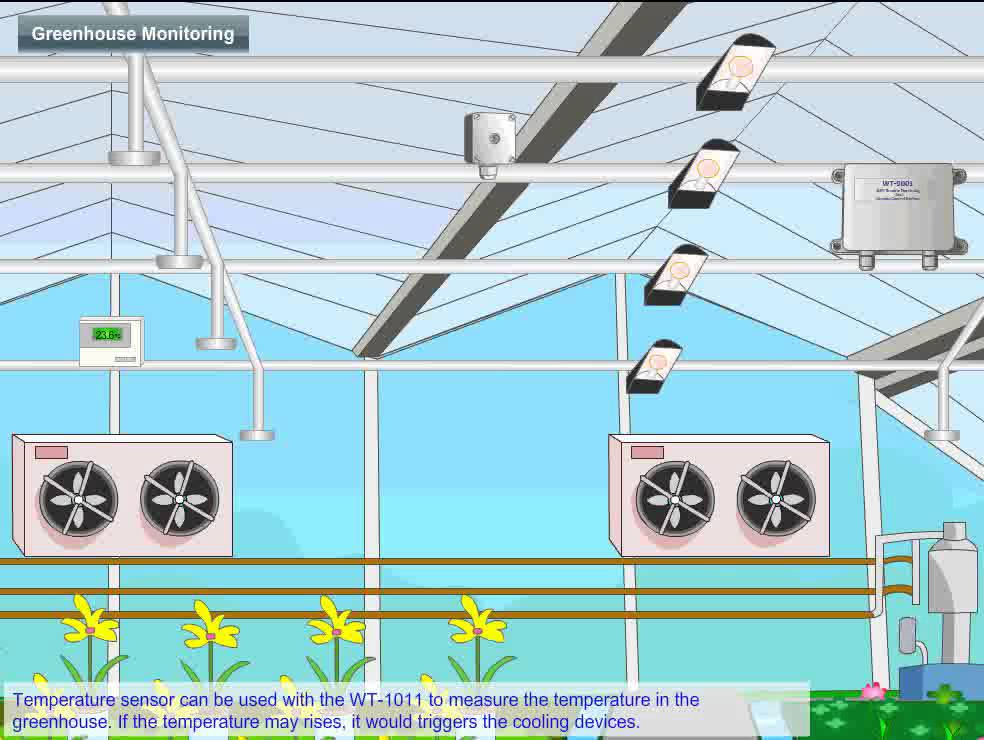 Green House Humidification is Preferred with the Useful Systems